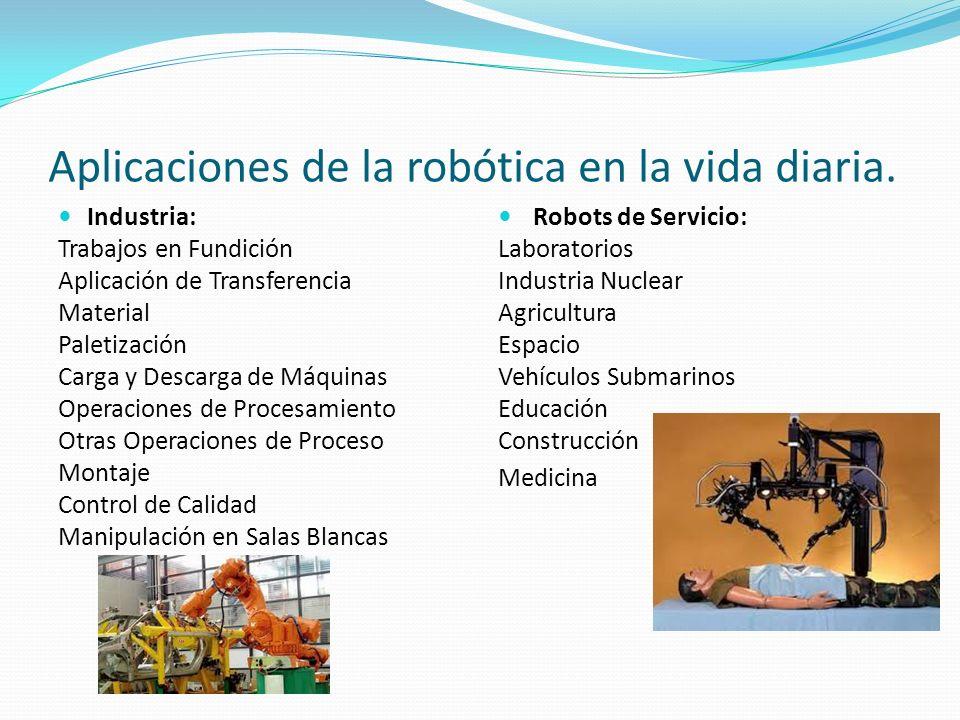 Aplicaciones de la robótica en la vida diaria. Industria: Trabajos en Fundición Aplicación de Transferencia Material Paletización Carga y Descarga de