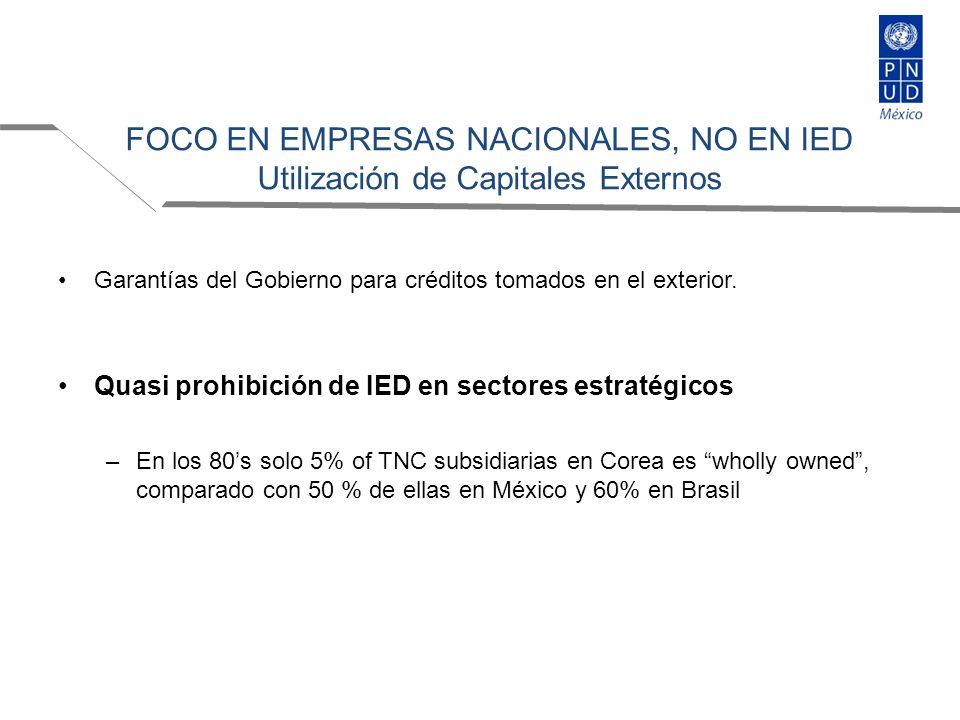 FOCO EN EMPRESAS NACIONALES, NO EN IED Utilización de Capitales Externos Garantías del Gobierno para créditos tomados en el exterior.