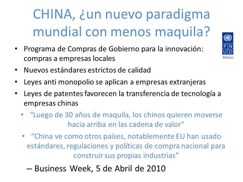 CHINA, ¿un nuevo paradigma mundial con menos maquila.