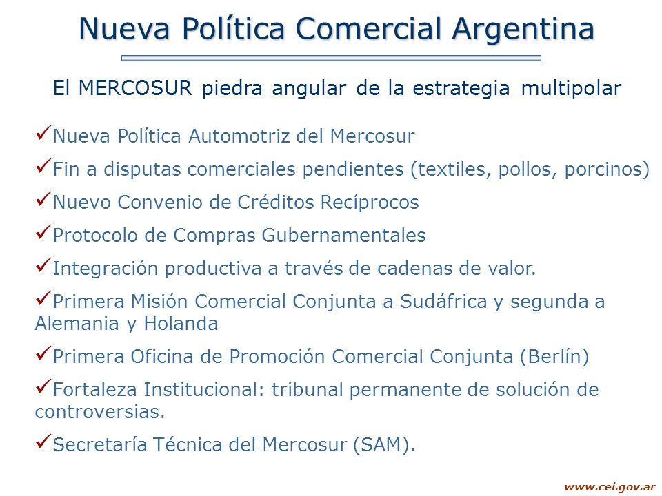 www.cei.gov.ar Nueva Política Comercial Argentina El MERCOSUR piedra angular de la estrategia multipolar Nueva Política Automotriz del Mercosur Fin a