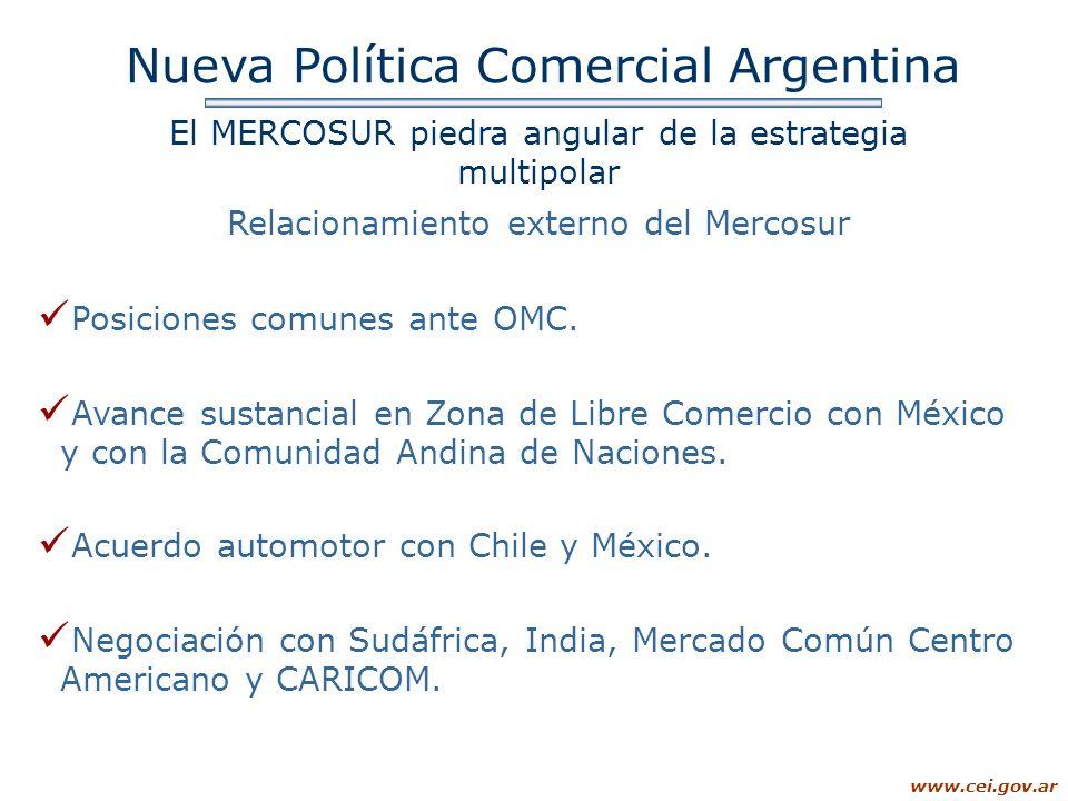 www.cei.gov.ar Posiciones comunes ante OMC. Avance sustancial en Zona de Libre Comercio con México y con la Comunidad Andina de Naciones. Acuerdo auto