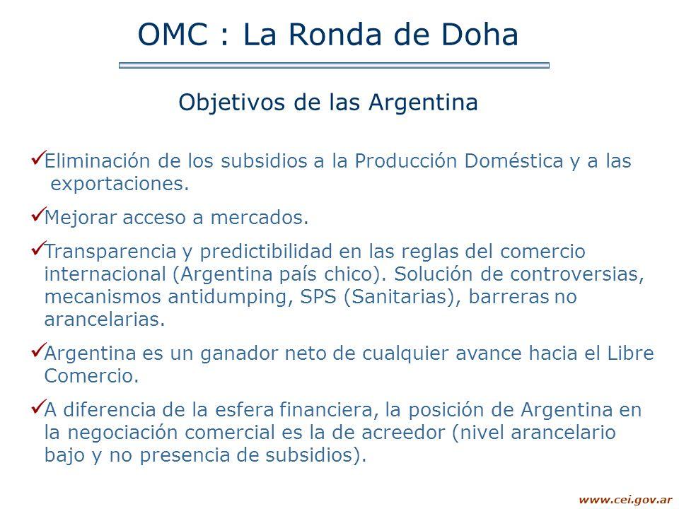 www.cei.gov.ar OMC : La Ronda de Doha Objetivos de las Argentina Eliminación de los subsidios a la Producción Doméstica y a las exportaciones. Mejorar