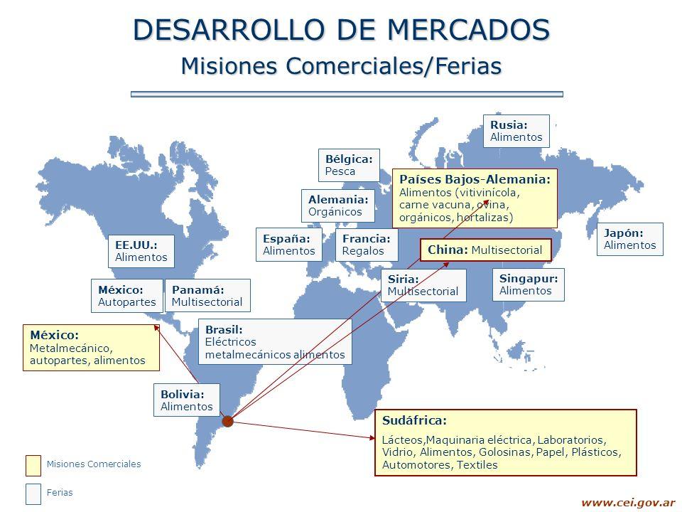www.cei.gov.ar DESARROLLO DE MERCADOS Misiones Comerciales/Ferias Sudáfrica: Lácteos,Maquinaria eléctrica, Laboratorios, Vidrio, Alimentos, Golosinas,