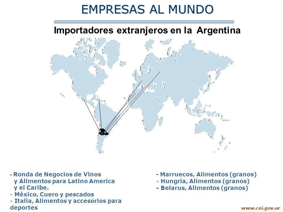 www.cei.gov.ar Importadores extranjeros en la Argentina - Marruecos, Alimentos (granos) - Hungria, Alimentos (granos) - Belarus, Alimentos (granos) -