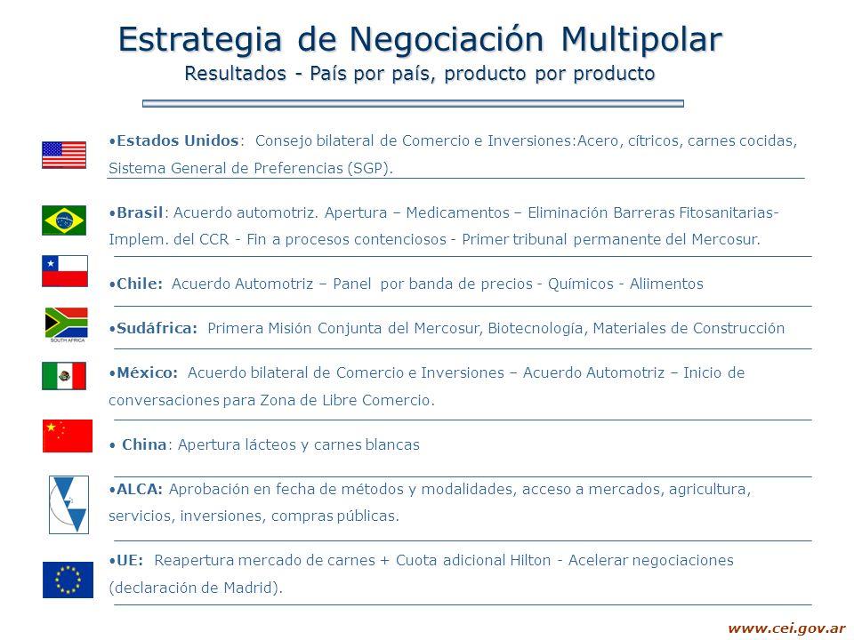 www.cei.gov.ar Estrategia de Negociación Multipolar Resultados - País por país, producto por producto Estados Unidos: Consejo bilateral de Comercio e