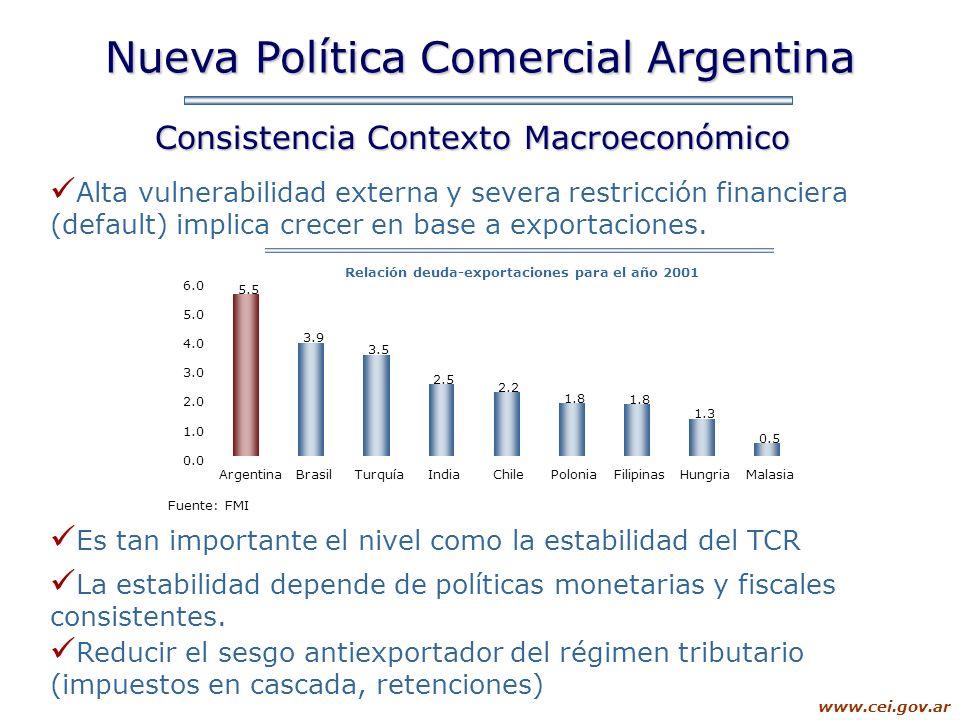 www.cei.gov.ar Nueva Política Comercial Argentina Consistencia Contexto Macroeconómico La estabilidad depende de políticas monetarias y fiscales consi