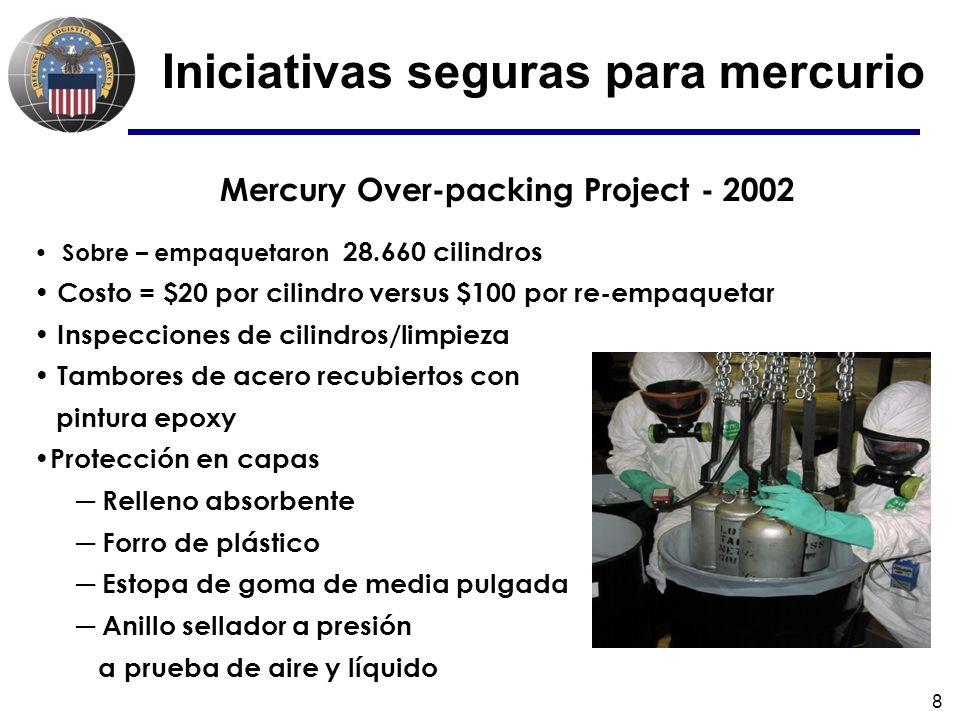 8 Iniciativas seguras para mercurio Mercury Over-packing Project - 2002 Sobre – empaquetaron 28.660 cilindros Costo = $20 por cilindro versus $100 por