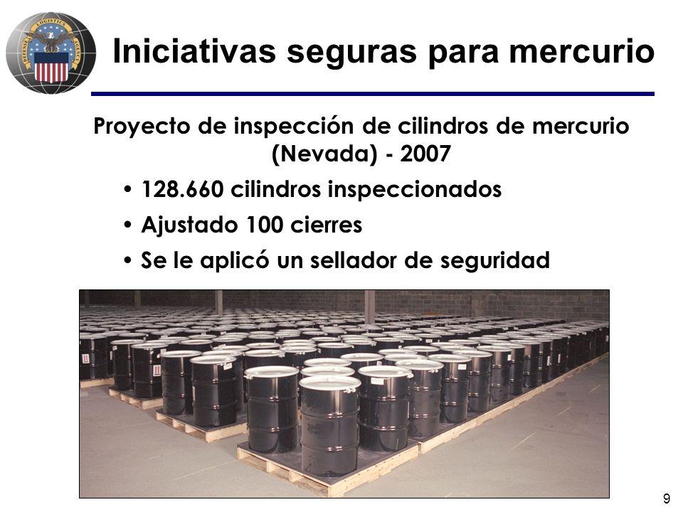 9 Iniciativas seguras para mercurio Proyecto de inspección de cilindros de mercurio (Nevada) - 2007 128.660 cilindros inspeccionados Ajustado 100 cier