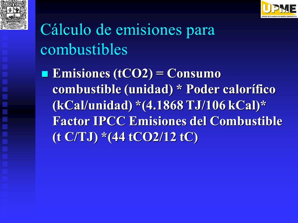 Cálculo de emisiones para combustibles Emisiones (tCO2) = Consumo combustible (unidad) * Poder calorífico (kCal/unidad) *(4.1868 TJ/106 kCal)* Factor