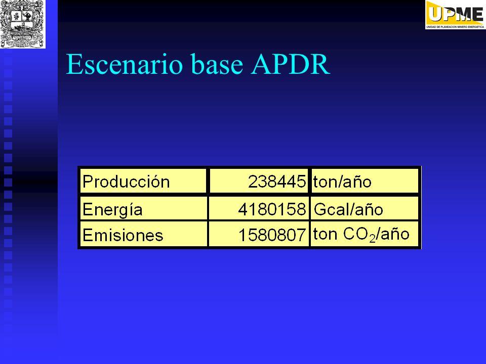 Escenario base APDR