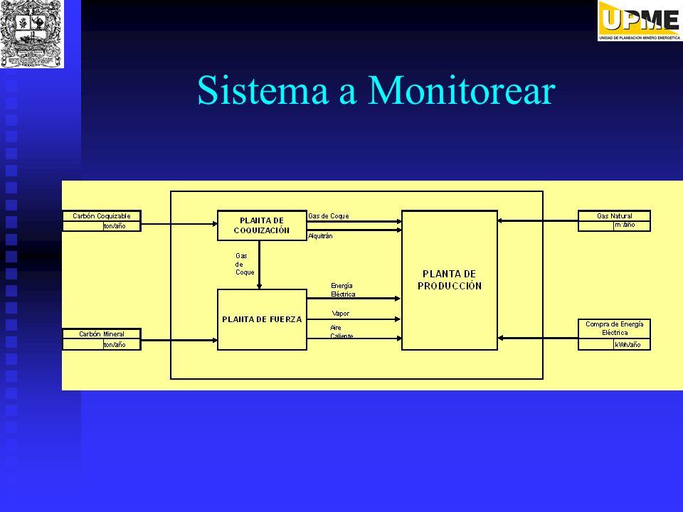 Sistema a Monitorear