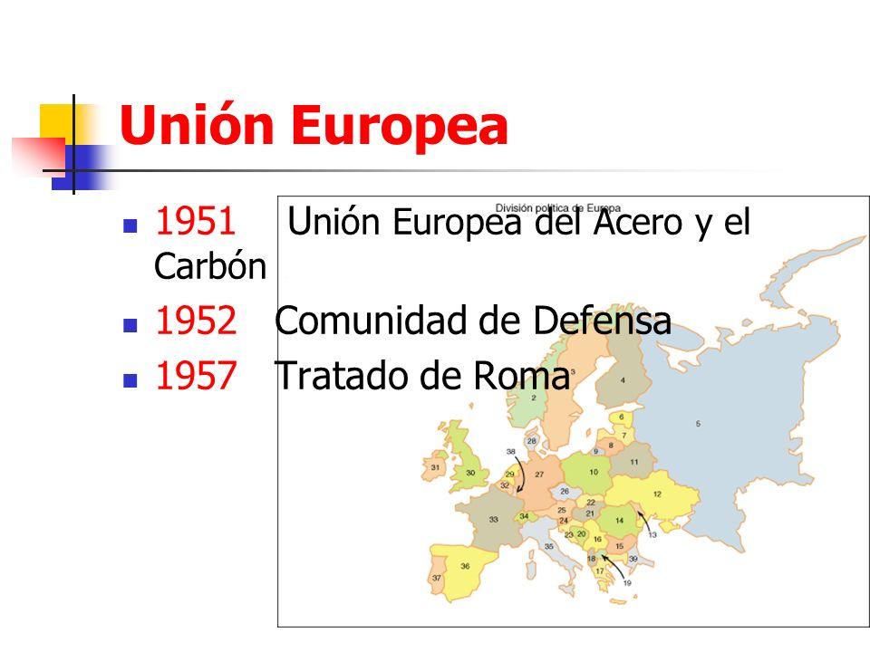 Unión Europea 1951 U nión Europea del Acero y el Carbón 1952 Comunidad de Defensa 1957 Tratado de Roma