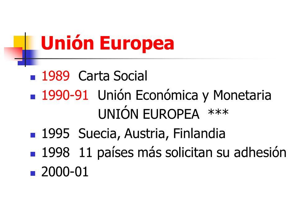 Unión Europea 1989 Carta Social 1990-91 Unión Económica y Monetaria UNIÓN EUROPEA *** 1995 Suecia, Austria, Finlandia 1998 11 países más solicitan su