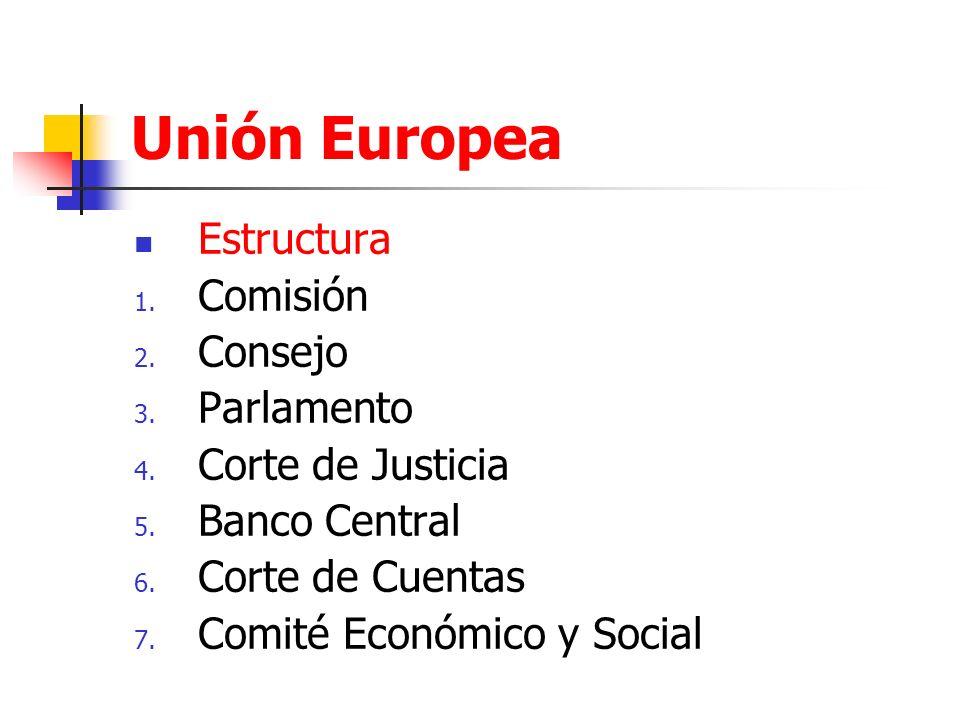 Unión Europea Estructura 1. Comisión 2. Consejo 3. Parlamento 4. Corte de Justicia 5. Banco Central 6. Corte de Cuentas 7. Comité Económico y Social