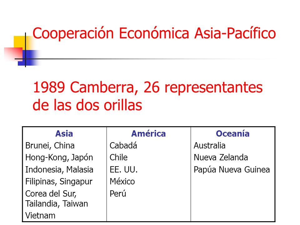 Cooperación Económica Asia-Pacífico 1989 Camberra, 26 representantes de las dos orillas Asia Brunei, China Hong-Kong, Japón Indonesia, Malasia Filipin