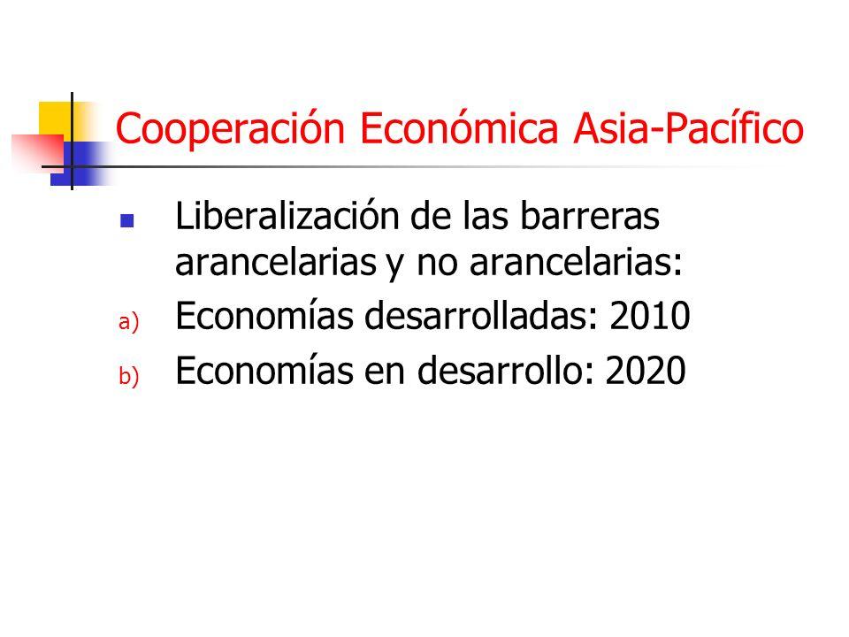 Cooperación Económica Asia-Pacífico Liberalización de las barreras arancelarias y no arancelarias: a) Economías desarrolladas: 2010 b) Economías en de