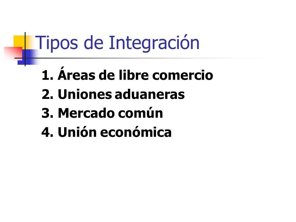 Tipos de Integración 1. Áreas de libre comercio 2. Uniones aduaneras 3. Mercado común 4. Unión económica