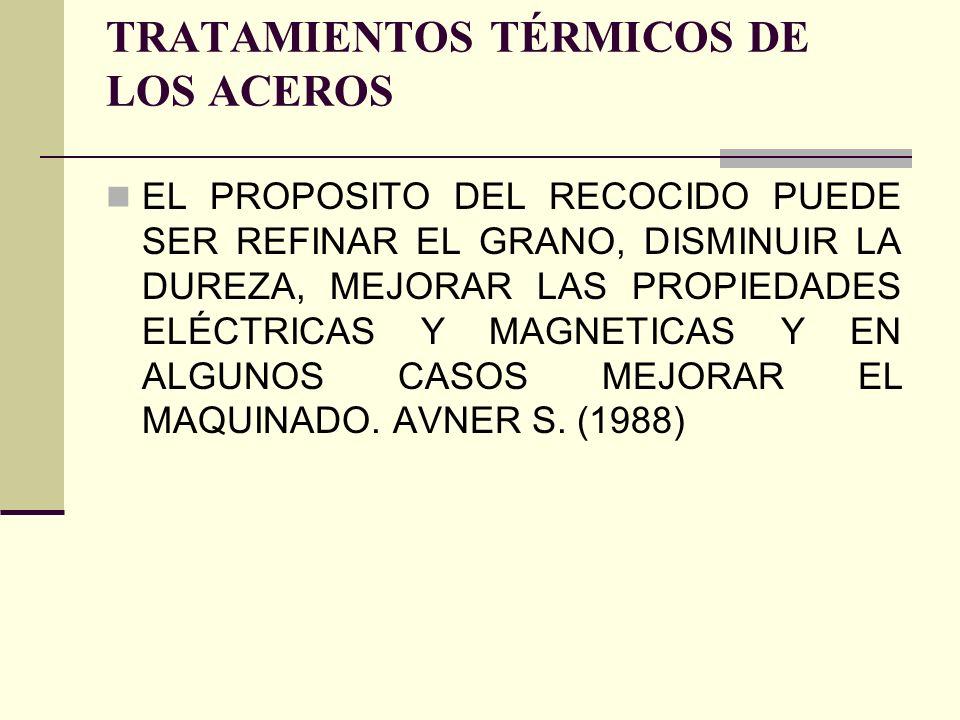 EL PROPOSITO DEL RECOCIDO PUEDE SER REFINAR EL GRANO, DISMINUIR LA DUREZA, MEJORAR LAS PROPIEDADES ELÉCTRICAS Y MAGNETICAS Y EN ALGUNOS CASOS MEJORAR EL MAQUINADO.