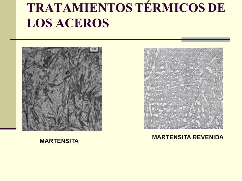 MARTENSITA MARTENSITA REVENIDA TRATAMIENTOS TÉRMICOS DE LOS ACEROS