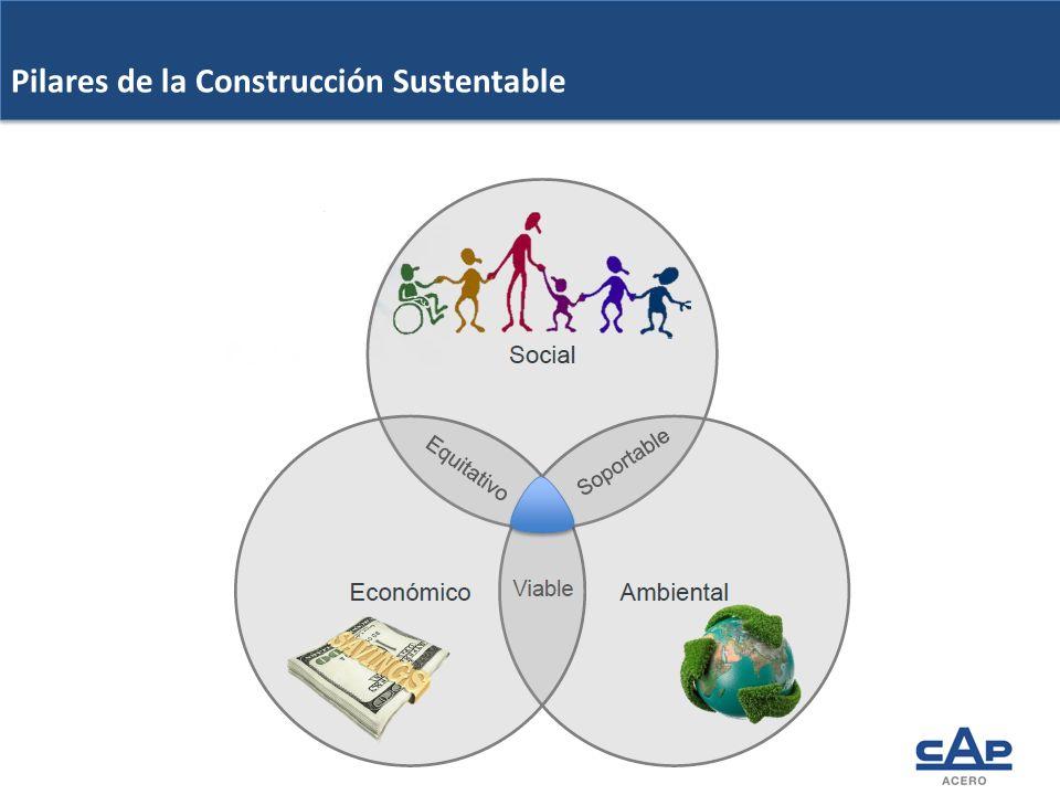 Pilares de la Construcción Sustentable Pilares de la Construcción Sustentable