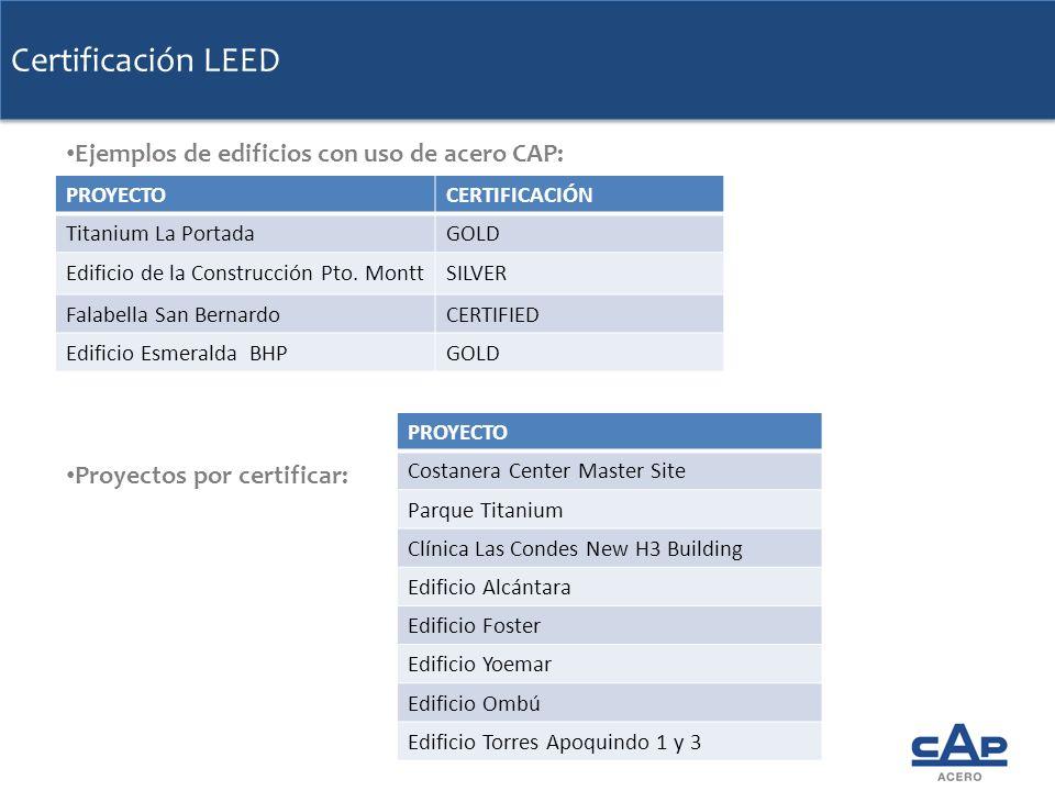 Certificación LEED Ejemplos de edificios con uso de acero CAP: PROYECTOCERTIFICACIÓN Titanium La PortadaGOLD Edificio de la Construcción Pto. MonttSIL