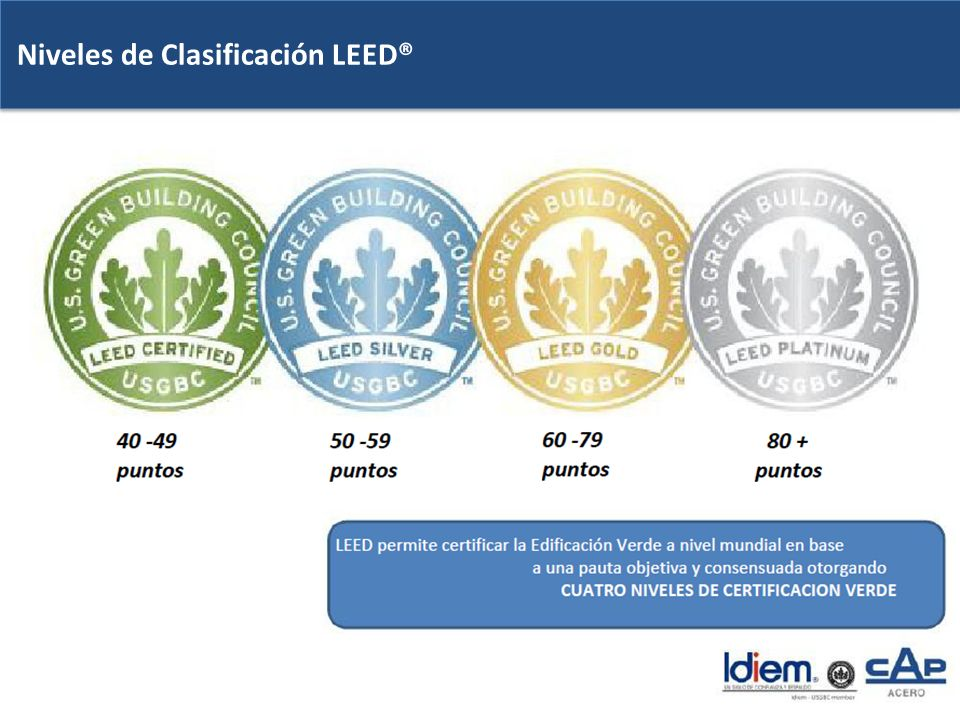 LEED® Rating Systems LEED® Rating Systems