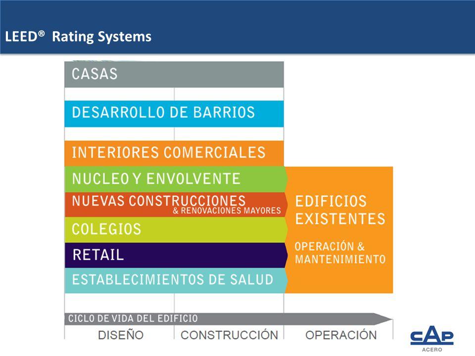 Certificación LEED® en el mundo Certificación LEED® en el mundo Fuente GBCI Chile: 16 proyectos certificados : 136 proyectos en proceso de Certificación