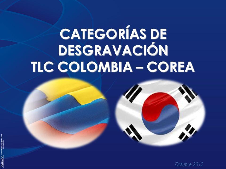 Octubre 2012 CATEGORÍAS DE DESGRAVACIÓN TLC COLOMBIA – COREA