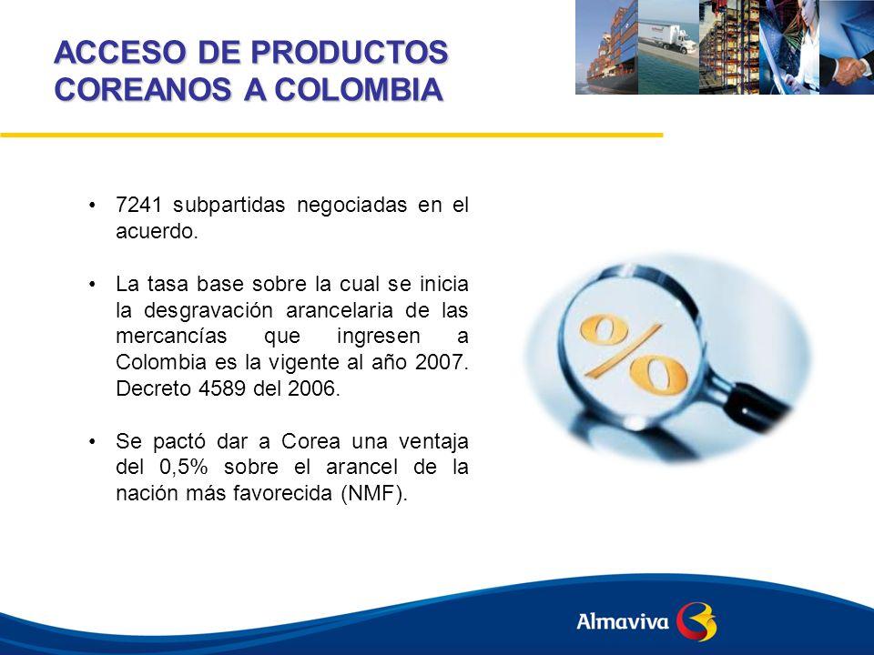 ACCESO DE PRODUCTOS COREANOS A COLOMBIA 7241 subpartidas negociadas en el acuerdo. La tasa base sobre la cual se inicia la desgravación arancelaria de