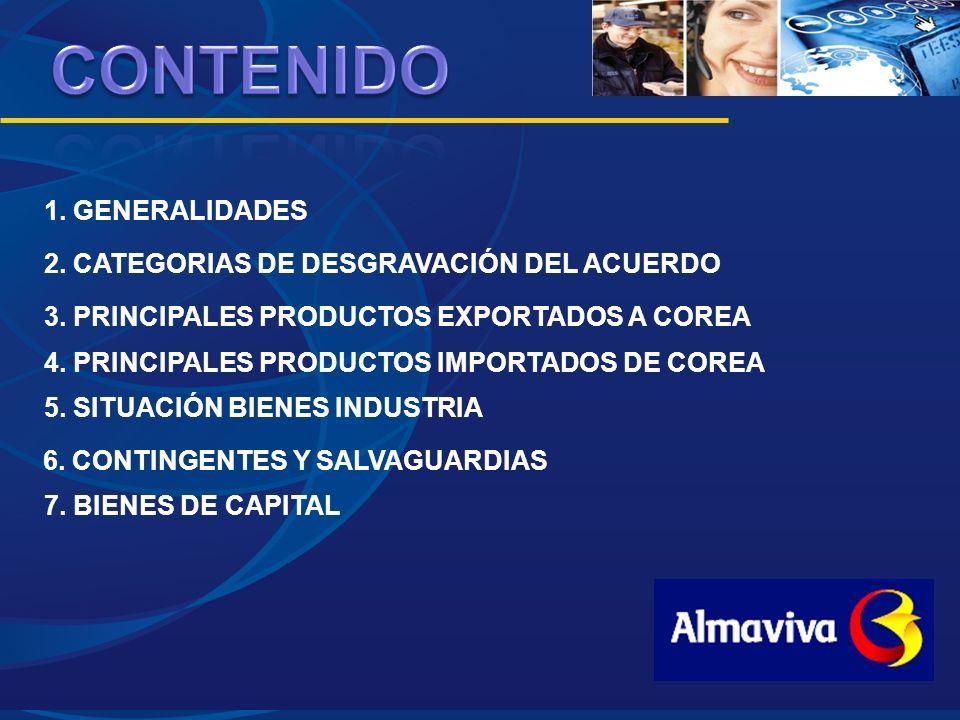 1. GENERALIDADES 2. CATEGORIAS DE DESGRAVACIÓN DEL ACUERDO 3. PRINCIPALES PRODUCTOS EXPORTADOS A COREA 4. PRINCIPALES PRODUCTOS IMPORTADOS DE COREA 5.