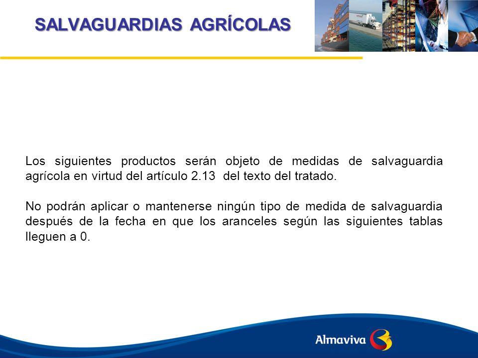 SALVAGUARDIAS AGRÍCOLAS Los siguientes productos serán objeto de medidas de salvaguardia agrícola en virtud del artículo 2.13 del texto del tratado. N