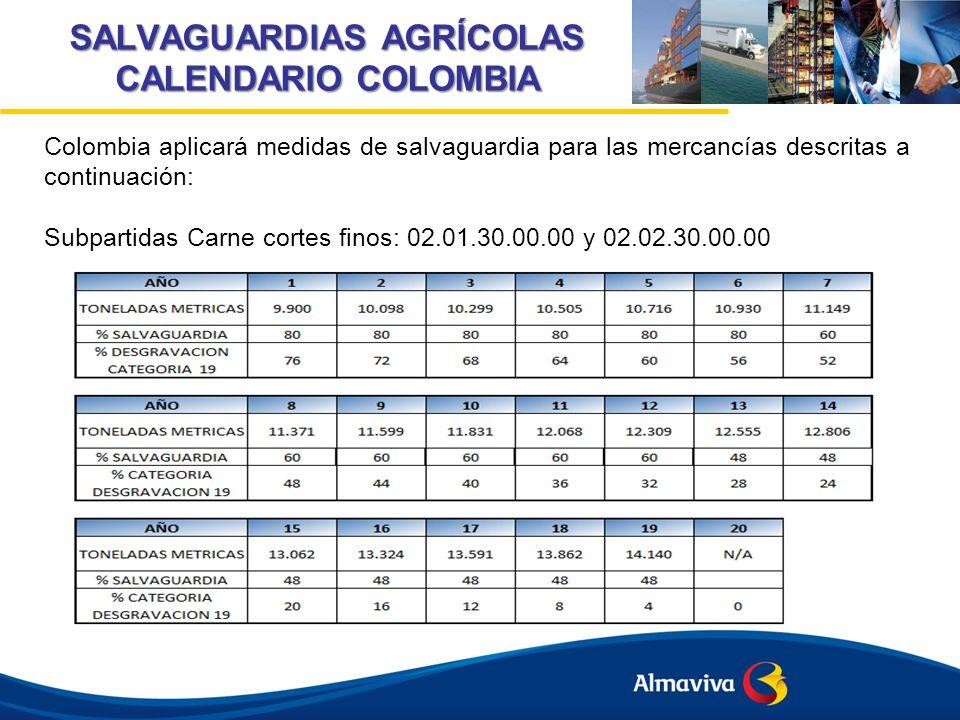 SALVAGUARDIAS AGRÍCOLAS CALENDARIO COLOMBIA Colombia aplicará medidas de salvaguardia para las mercancías descritas a continuación: Subpartidas Carne