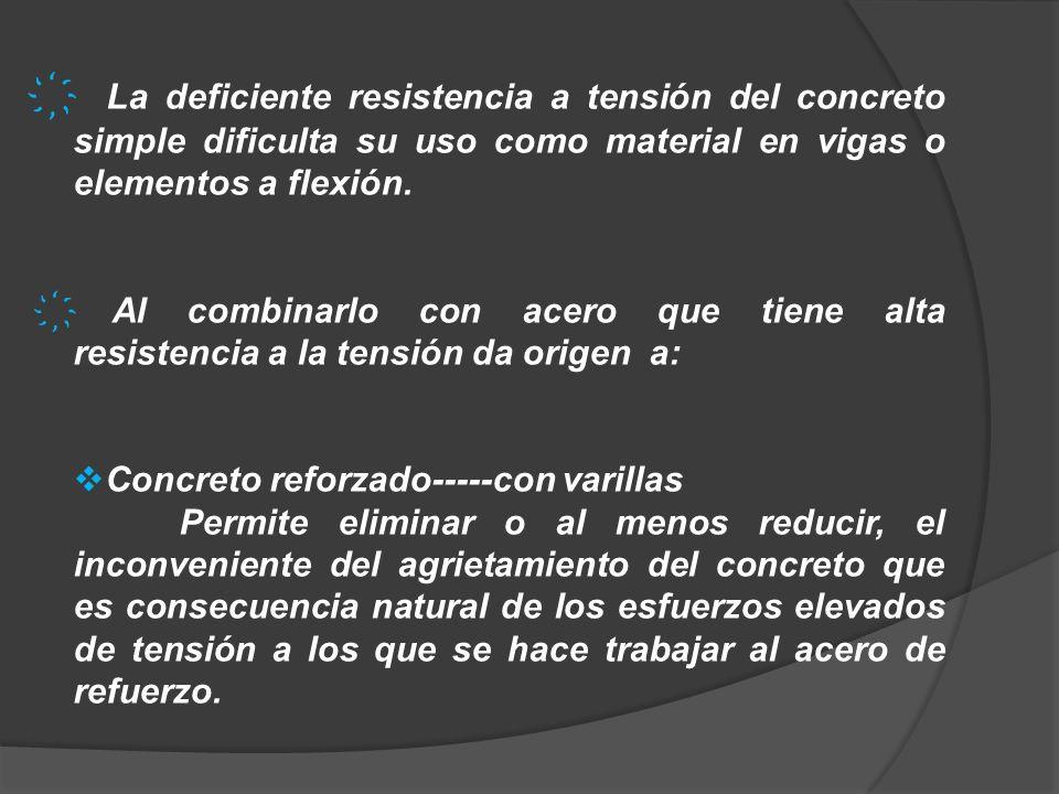 La deficiente resistencia a tensión del concreto simple dificulta su uso como material en vigas o elementos a flexión. Al combinarlo con acero que tie
