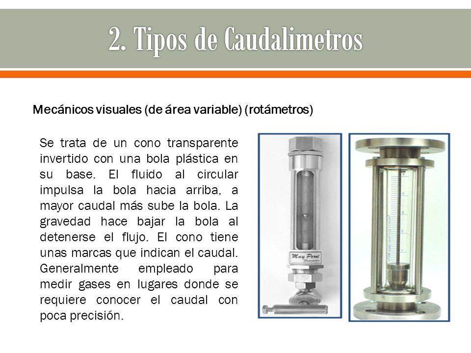 Mecánicos visuales (de área variable) (rotámetros) Se trata de un cono transparente invertido con una bola plástica en su base. El fluido al circular