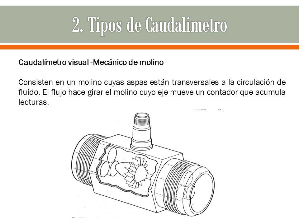 Caudalímetro visual -Mecánico de molino Consisten en un molino cuyas aspas están transversales a la circulación de fluido. El flujo hace girar el moli