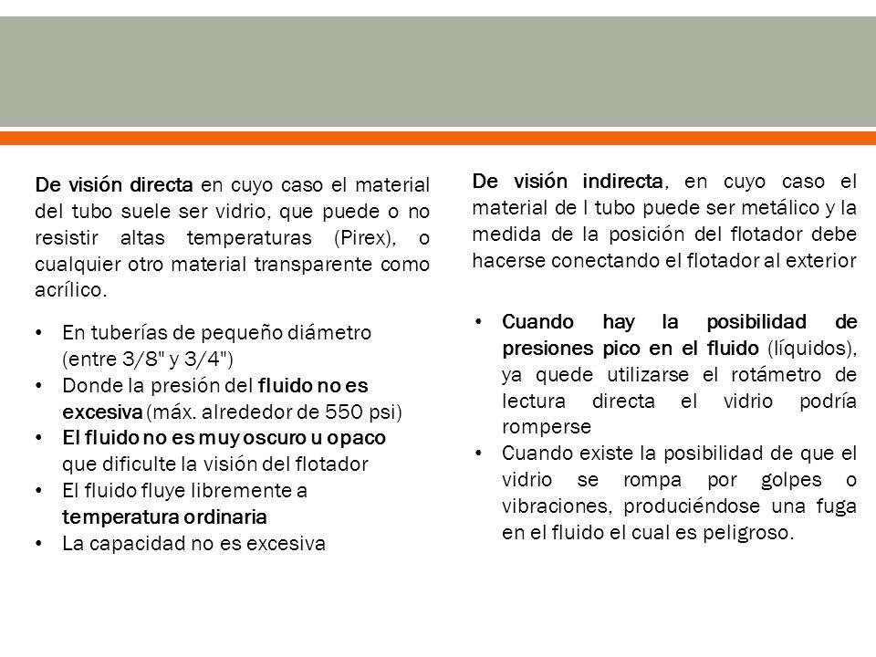 De visión directa en cuyo caso el material del tubo suele ser vidrio, que puede o no resistir altas temperaturas (Pirex), o cualquier otro material tr