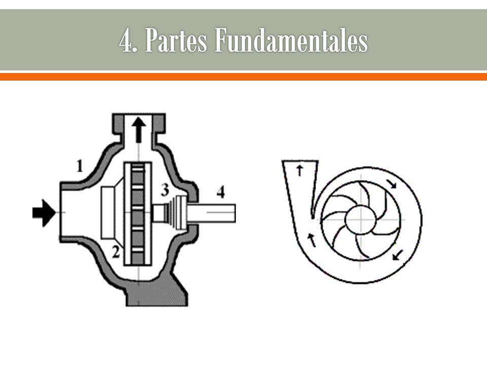 Caudalímetro visual -Mecánico de molino Consisten en un molino cuyas aspas están transversales a la circulación de fluido.