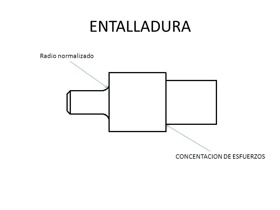 ENTALLADURA CONCENTACION DE ESFUERZOS Radio normalizado