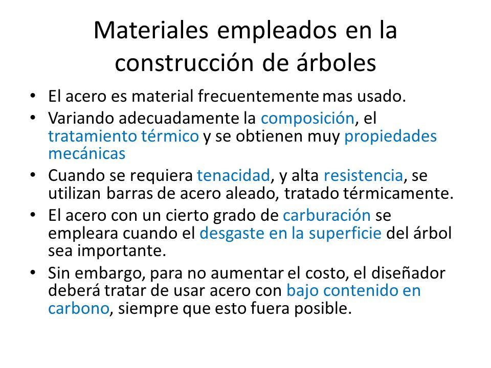 Materiales empleados en la construcción de árboles El acero es material frecuentemente mas usado. Variando adecuadamente la composición, el tratamient