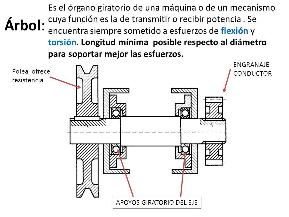Árbol: Es el órgano giratorio de una máquina o de un mecanismo cuya función es la de transmitir o recibir potencia. Se encuentra siempre sometido a es
