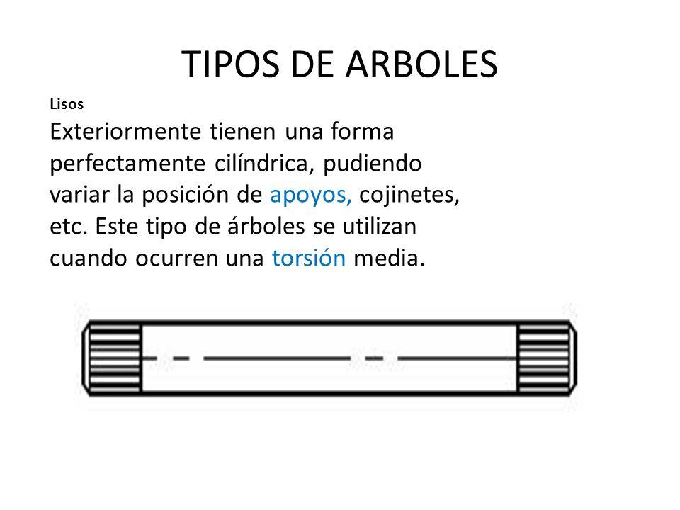 TIPOS DE ARBOLES Lisos Exteriormente tienen una forma perfectamente cilíndrica, pudiendo variar la posición de apoyos, cojinetes, etc. Este tipo de ár
