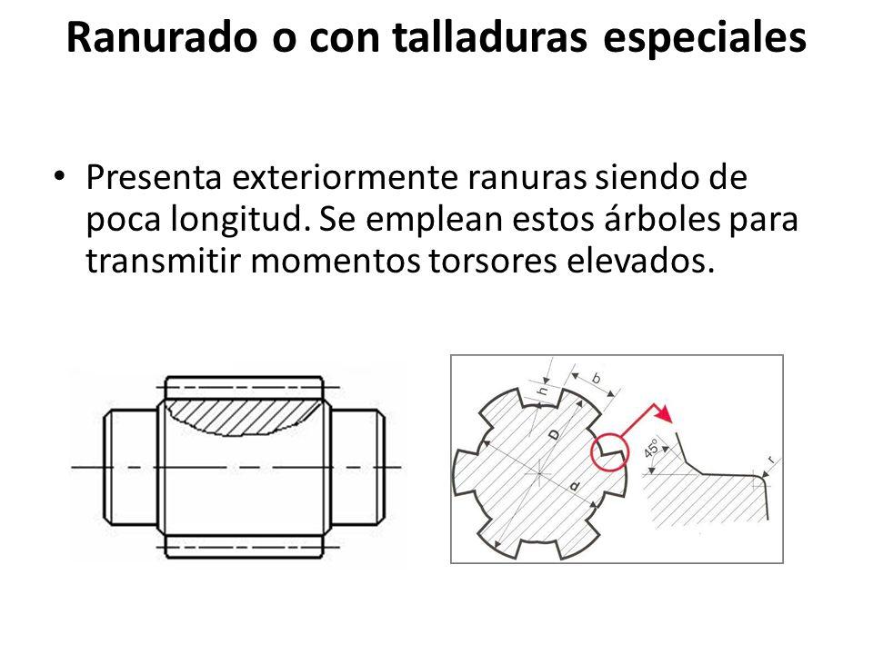 Hueco Se emplea por su menor inercia y para permitir el paso por su interior de otro árbol macizo.