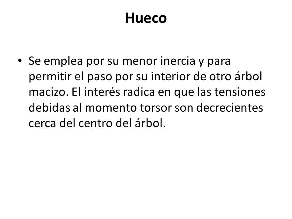 Hueco Se emplea por su menor inercia y para permitir el paso por su interior de otro árbol macizo. El interés radica en que las tensiones debidas al m