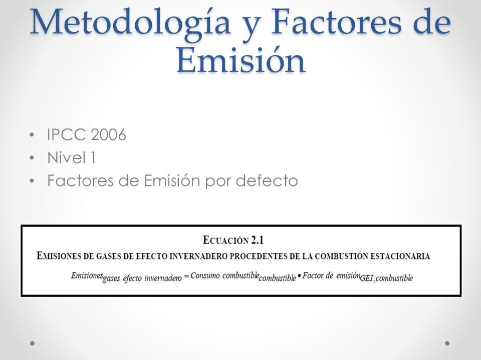 Metodología y Factores de Emisión IPCC 2006 Nivel 1 Factores de Emisión por defecto