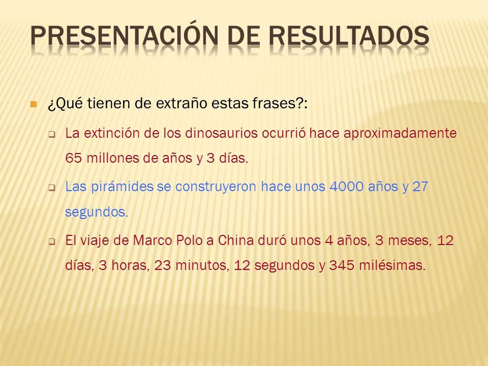 ¿Qué tienen de extraño estas frases?: La extinción de los dinosaurios ocurrió hace aproximadamente 65 millones de años y 3 días.