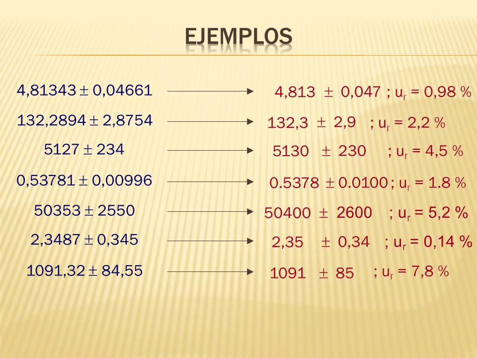 4,81343 0,04661 132,2894 2,8754 5127 234 0,53781 0,00996 50353 2550 2,3487 0,345 1091,32 84,55 5130 230 ; u r = 4,5 % 132,3 2,9 ; u r = 2,2 % 50400 2600 ; u r = 5,2 % 2,35 0,34 ; u r = 0,14 % 1091 85 ; u r = 7,8 % 0.5378 0.0100 ; u r = 1.8 % 4,813 0,047 ; u r = 0,98 %