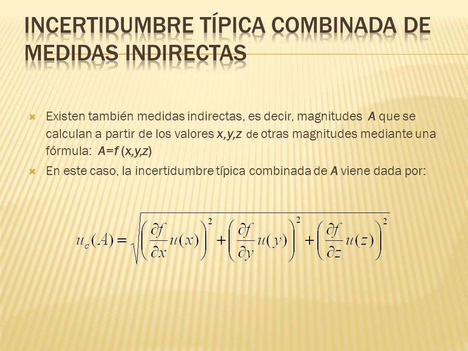 Existen también medidas indirectas, es decir, magnitudes A que se calculan a partir de los valores x,y,z de otras magnitudes mediante una fórmula: A=f (x,y,z) En este caso, la incertidumbre típica combinada de A viene dada por: