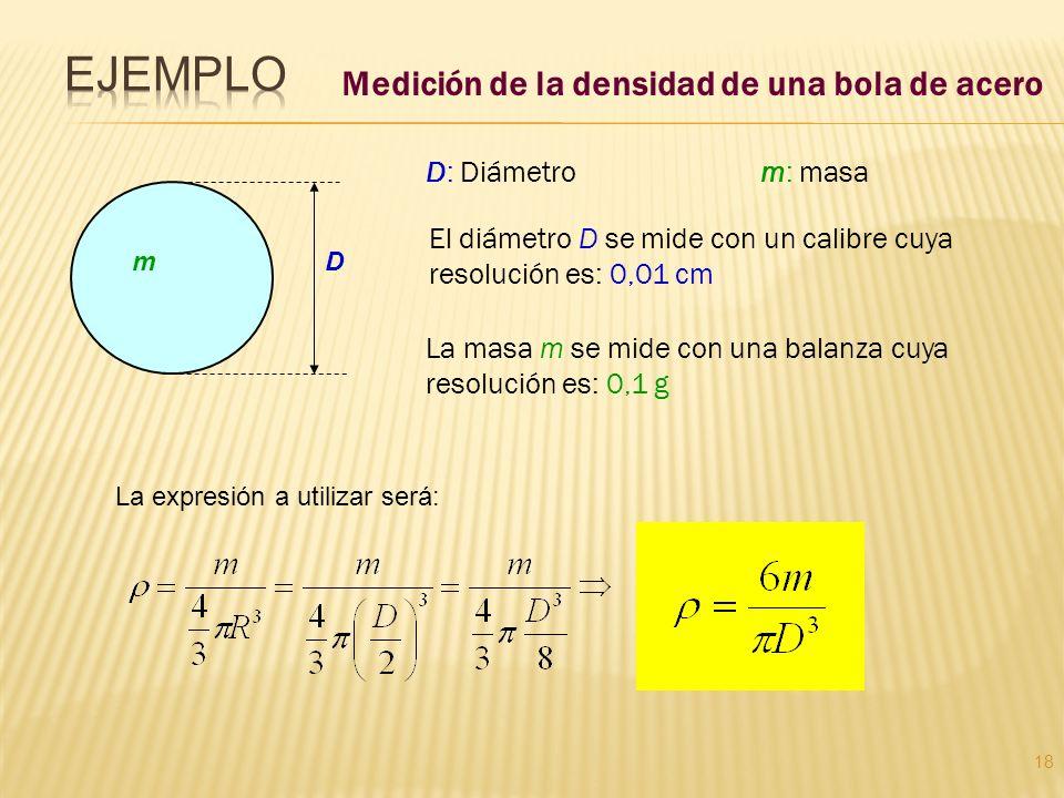18 D: Diámetrom: masa El diámetro D se mide con un calibre cuya resolución es: 0,01 cm La masa m se mide con una balanza cuya resolución es: 0,1 g Dm La expresión a utilizar será: Medición de la densidad de una bola de acero