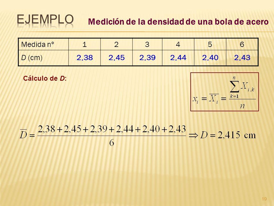 Medida nº123456 D (cm)2,382,452,392,442,402,43 19 Cálculo de D: Medición de la densidad de una bola de acero
