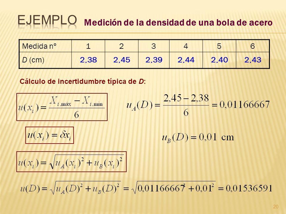 Medida nº123456 D (cm)2,382,452,392,442,402,43 20 Medición de la densidad de una bola de acero Cálculo de incertidumbre típica de D: